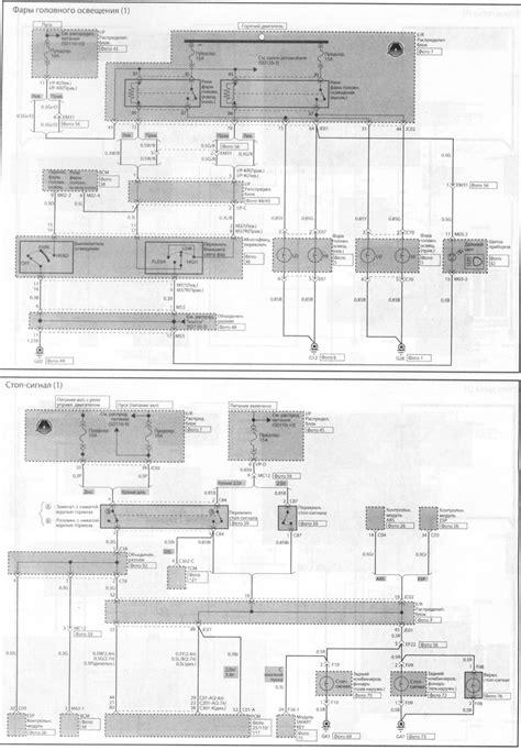 KIA - Car PDF Manual, Wiring Diagram & Fault Codes DTC