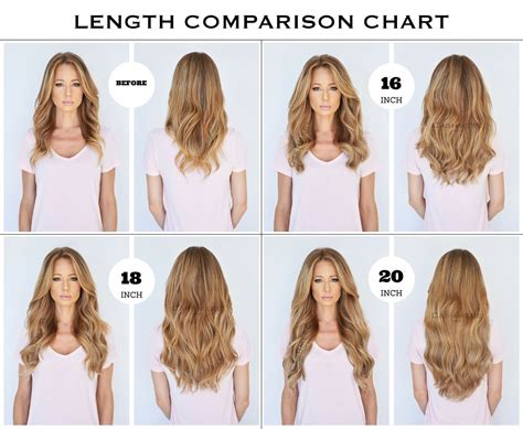 18 inch hair extensions before and after chart of the different lengths of clip in hair extensions