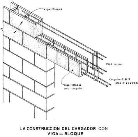 cadenas prefabricadas construccion constructor civil