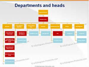company structure diagram template it company structure diagram schema