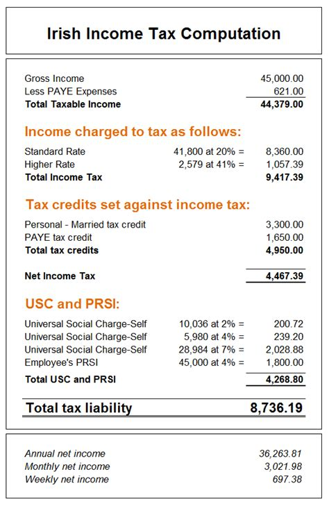 Credit Application Form Template Ireland Expenses If You Re Self Employed Gov Uk Family Caregivers And Self Employment Tax Tax Relief For