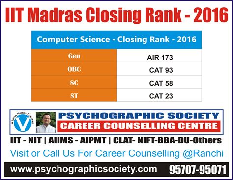 Iit Madras Ranking For Mba by Iit Madras 2017 Cut Off Closing Rank 2016 General Obc Sc