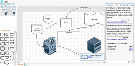 flowchart maken flowcharts maken