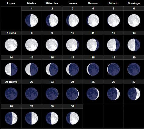 Calendario Lunar Embarazo El Calendario Lunar Diciembre 2017 Fases De La Para