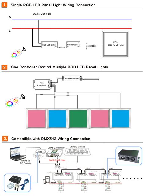 led panel wiring diagram panelboard wiring wiring