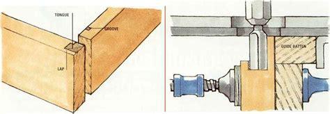 Machine Cut Machine Cut Joint Woodworking Archive
