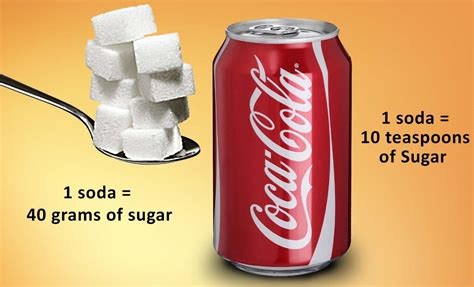 how many spoons in 40 grams of sugar 10001 wicked spoon
