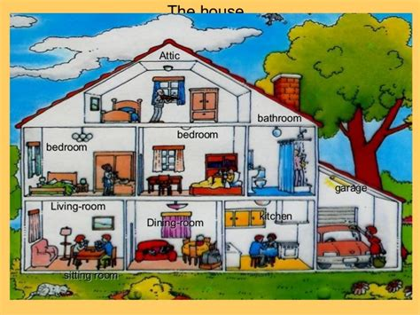 houses and homes related keywords suggestions for houses and homes