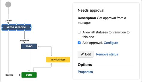 atlassian workflow jira workflow approval 28 images jira 4 4 release