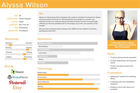 persona templates how to create a buyer or user persona
