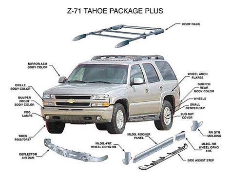 Chevrolet Suburban Parts 2002 Chevy Suburban Parts