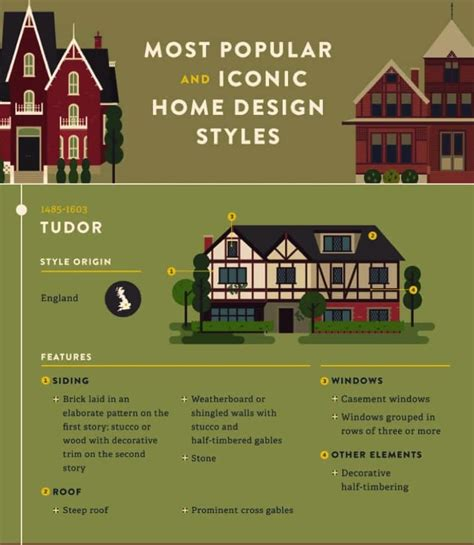 the most popular iconic american home design styles most popular iconic home design styles