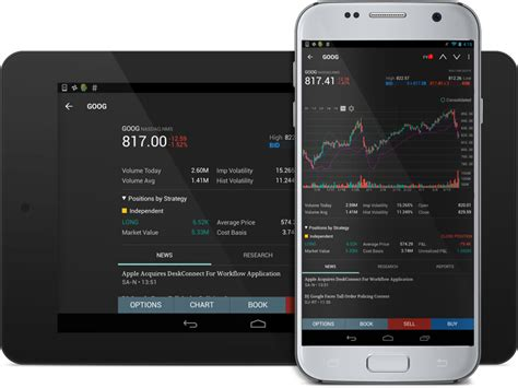 interactive brokers mobile ibkr mobile for android production release notes