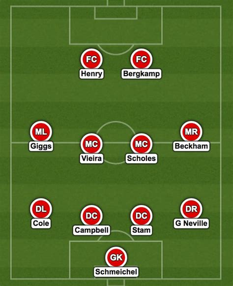 arsenal invincible team man united 1999 v arsenal 2004 who makes our combined xi