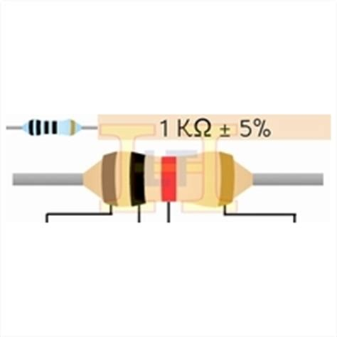 resistor color code for 1k ohm resistor 1k ohm price harga in malaysia