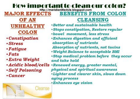 Benefits Of Detox by Simply Nature Cleanse Colon Cleanse 187 Anginett Catungal