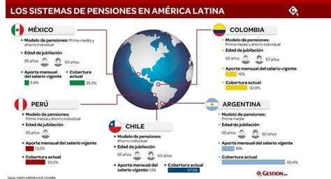 pensiones colombia pensiones pensiones colombia p 225 gina 14 pensiones colombia