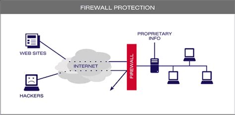 best free firewall review best firewall protection 2016 pdf