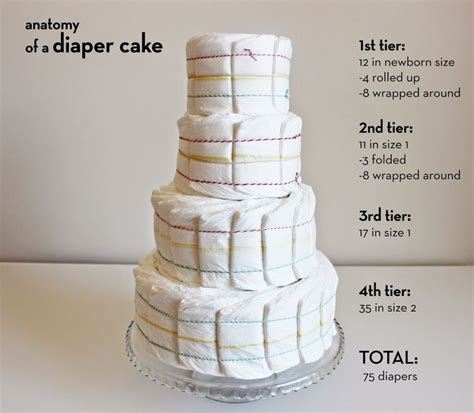 How Do You Make Cakes For Baby Showers by 25 Best Ideas About Diy Cake On Baby