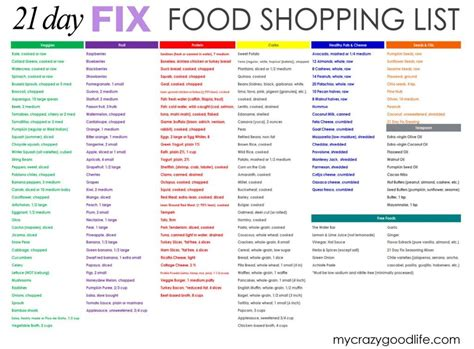 17 day diet printable shopping list food list for 21 day fix food