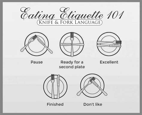 Dining Table Etiquette Pdf The Lonely Libertarian Table Settings And Manners