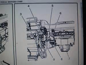Blender Gmc Blender Gmc toyota m air flow sensor wiring diagram get free image