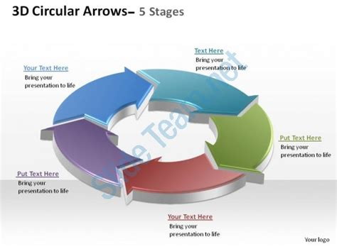 3d Circular Arrows Process Smartart 5 Stages Ppt Slides Diagrams Templates Powerpoint Info Powerpoint Smartart Process Templates