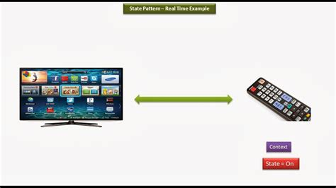 design pattern real time exle java ee state design pattern real time exle tv remote