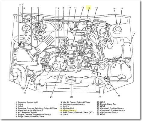subaru loyale engine 1993 subaru loyale engine diagram subaru auto wiring diagram