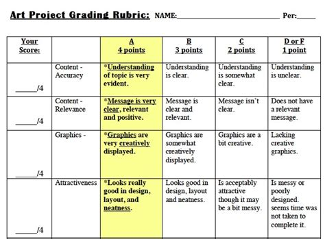 printable art rubric this is the quot art project rubric quot i use it s free i have