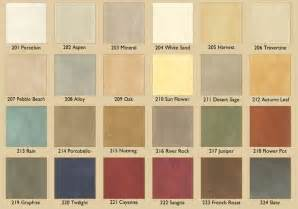 southwest color palette image detail for specialty finishes interior wall