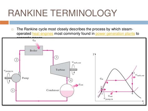 ts diagram for rankine cycle steam power plant ts diagram wiring diagram with description