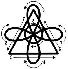 images  reiki  pinterest reiki symbols