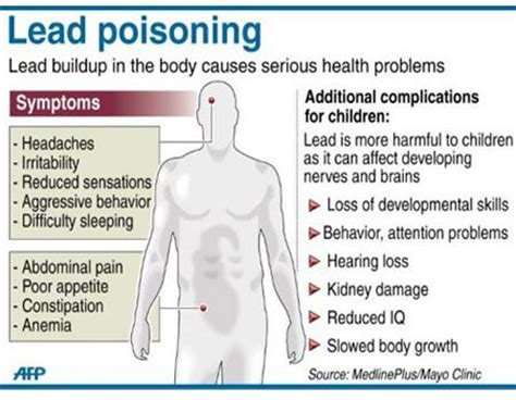 How To Detox From Lead by 17 Best Images About Heavy Metal Poisoning On