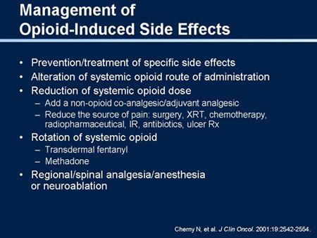 Anesthesia Induced Detox by Management Of Opioid Induced Side Effects Slides With