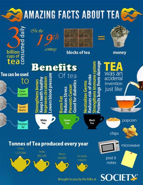 10 Informative Infographics On Tea   Infographics   Graphs.net