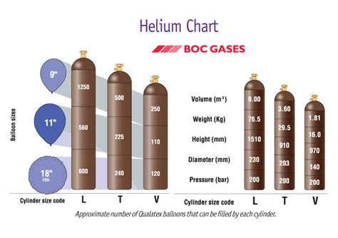 How To Calculate Dimensions From Square Feet the very best balloon blog helium and a little of what
