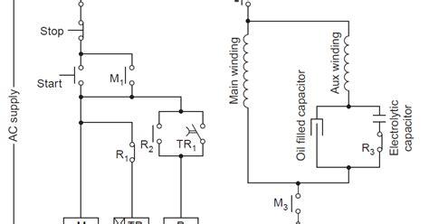 capacitor start vs split phase starter for two value capacitor type split phase motors engineering articles