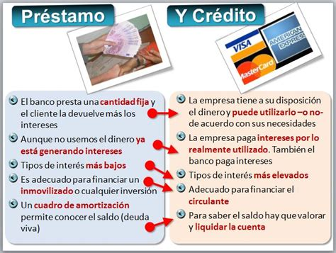 como saber la tasa de un prestamo con los pagos prestamos interinos definicion fordx0ae