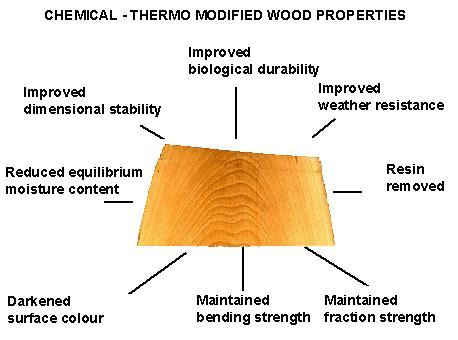 woodworker description dr nguyen hong minh wood technology pulp and paper