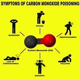 Carbon Monoxide Poisoning Body | 600 x 600 png 85kB