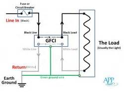 gfci wiring diagrams php gfci wiring exles and