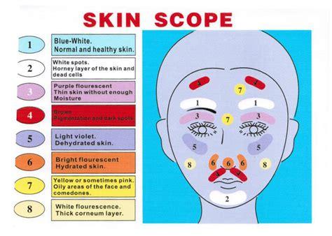 wood l skin analysis woods l light beauty skin testing analysis salon
