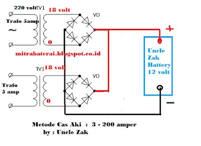 Power Lifier Indonesia cara tes diode bridge 28 images wave half wave dan