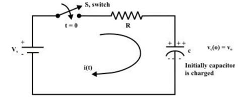 current through capacitor after switch closed transient response of rc circuits study material lecturing notes assignment reference wiki