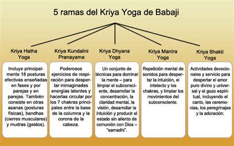 imagenes de kriya yoga acerca del kriya yoga