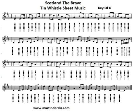 Dorable Scotland The Brave Guitar Chords Inspiration Beginner