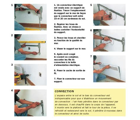 Installer Un Radiateur Electrique 2439 by Comment Installer Un Convecteur Le Roi De La Bricole