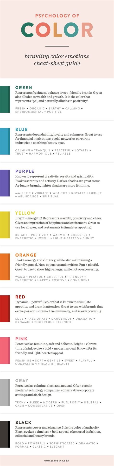 25 best ideas about mood color meanings on pinterest 25 best ideas about psychology of colour on pinterest