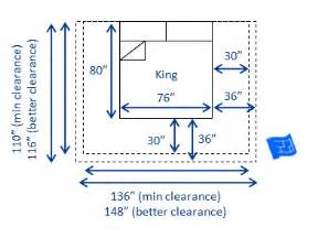 King Size Bed Dimensions Bed Sizes And Space Around The Bed